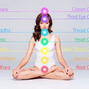 Balancing 7 Chakras: What You Ned to Know About Chakra Alignment