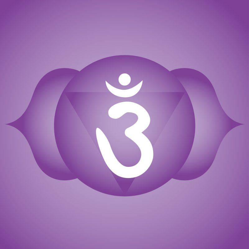 Ajna or Third Eye Chakra