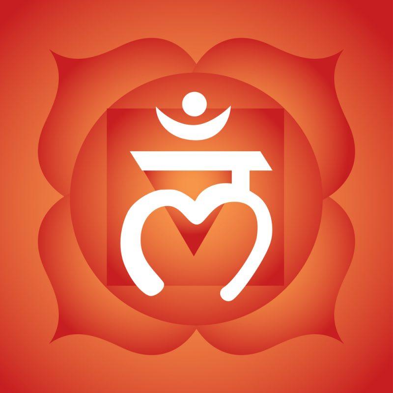 Muladhara or Root Chakra