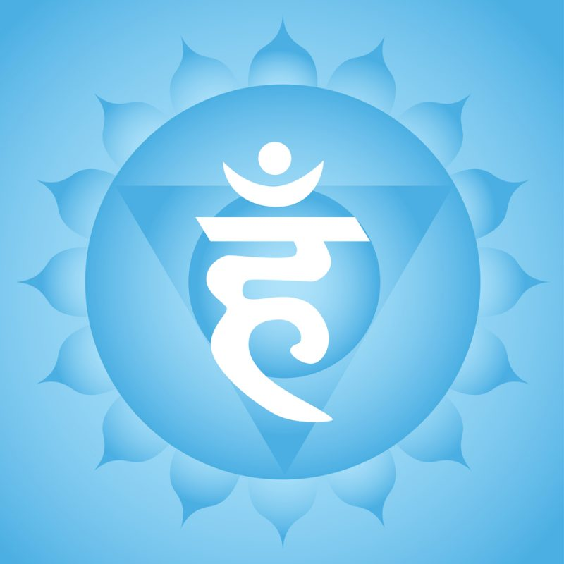 Vishuddha or Throat Chakra