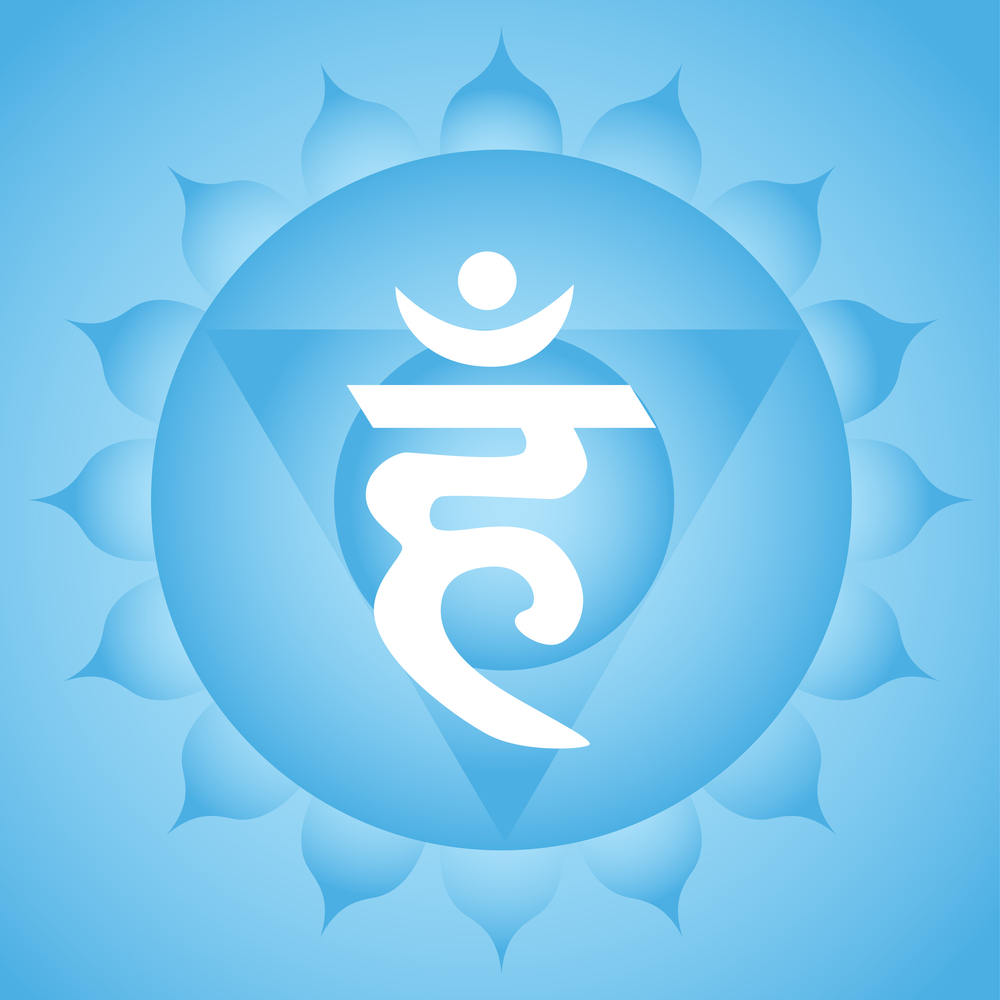 Vishuddha or Throat Chakra