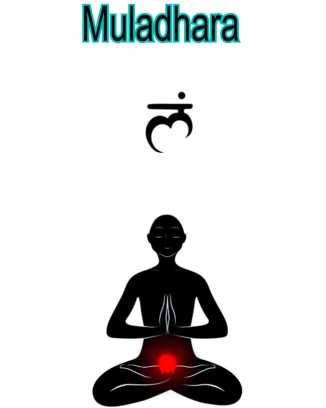 The Key Characteristics of The Root Chakra