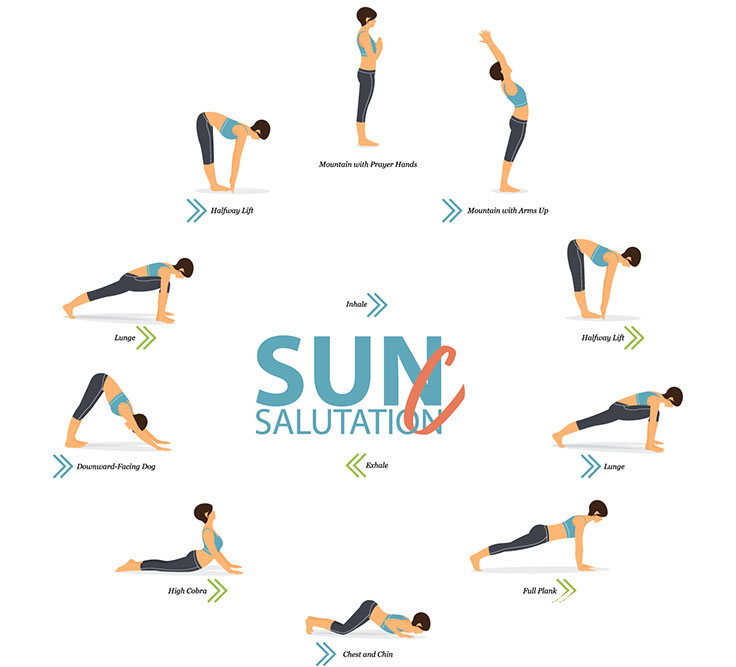What Are the 12 Sun Salutation Mantras?